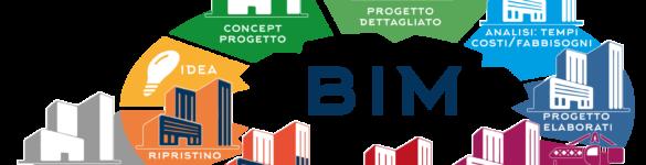 bim-units-11337-2016